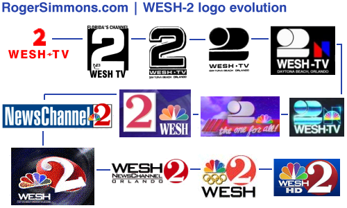 WESH-TV 2 logo evolution -- compiled by Roger Simmons.com