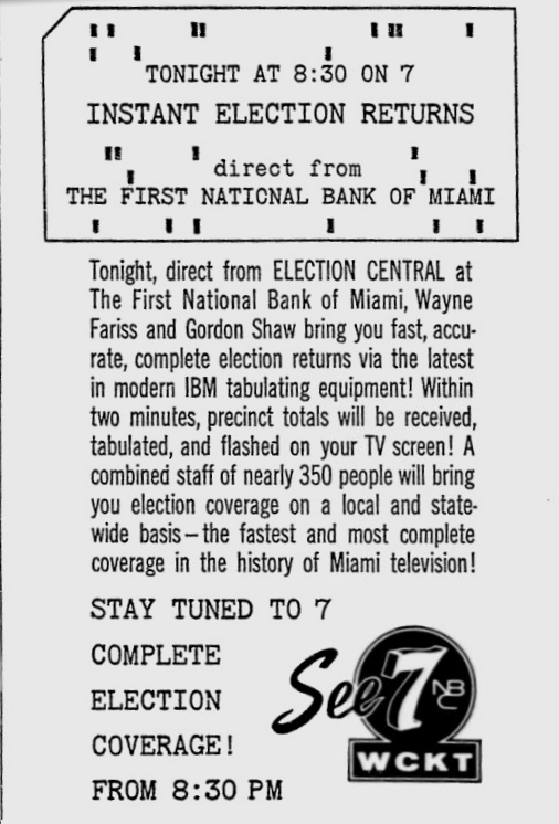 1960-05-03-wckt-election-returns