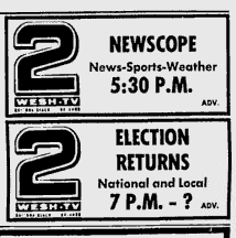 1968-11-wesh-election-returns