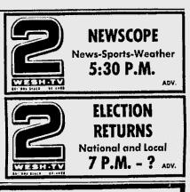 1968-11-wesh-election-returns