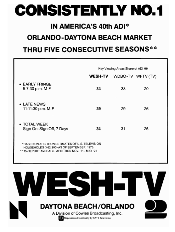 1977-wesh-broadcasting-yearbook