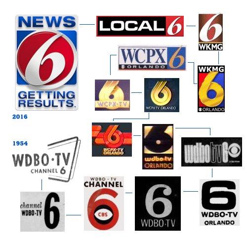 2017-wkmg-logos